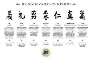 bushidovirtues[1]