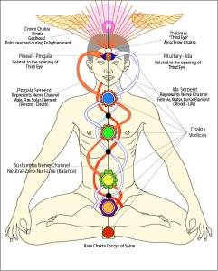 Chakra-Chart[1]