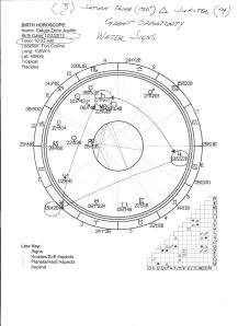 Saturn trine Jupiter 2013-2014 001