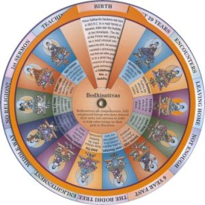 buddhism_wheel1
