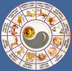 horoscopewheel[1]